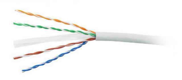 Кабель с проводами