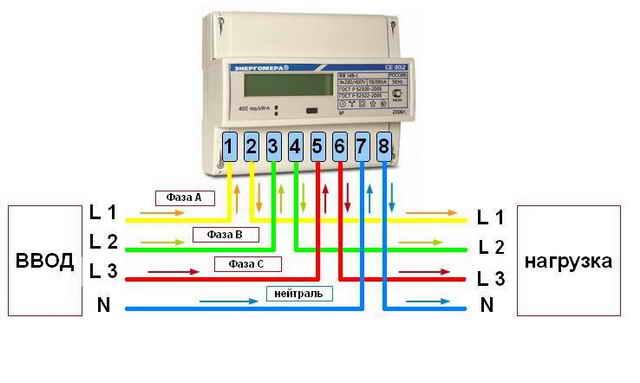 Подключение электросчетчика